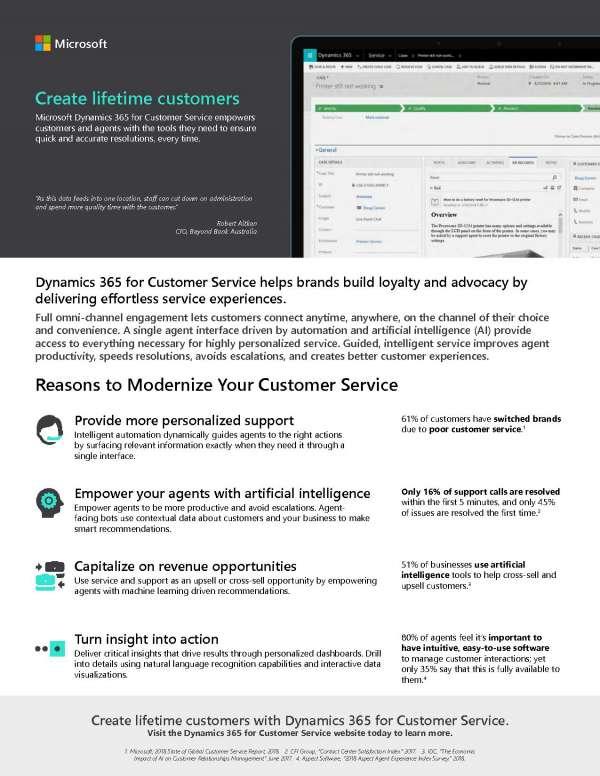 Dynamics 365 for Customer Service – Create lifetime customers