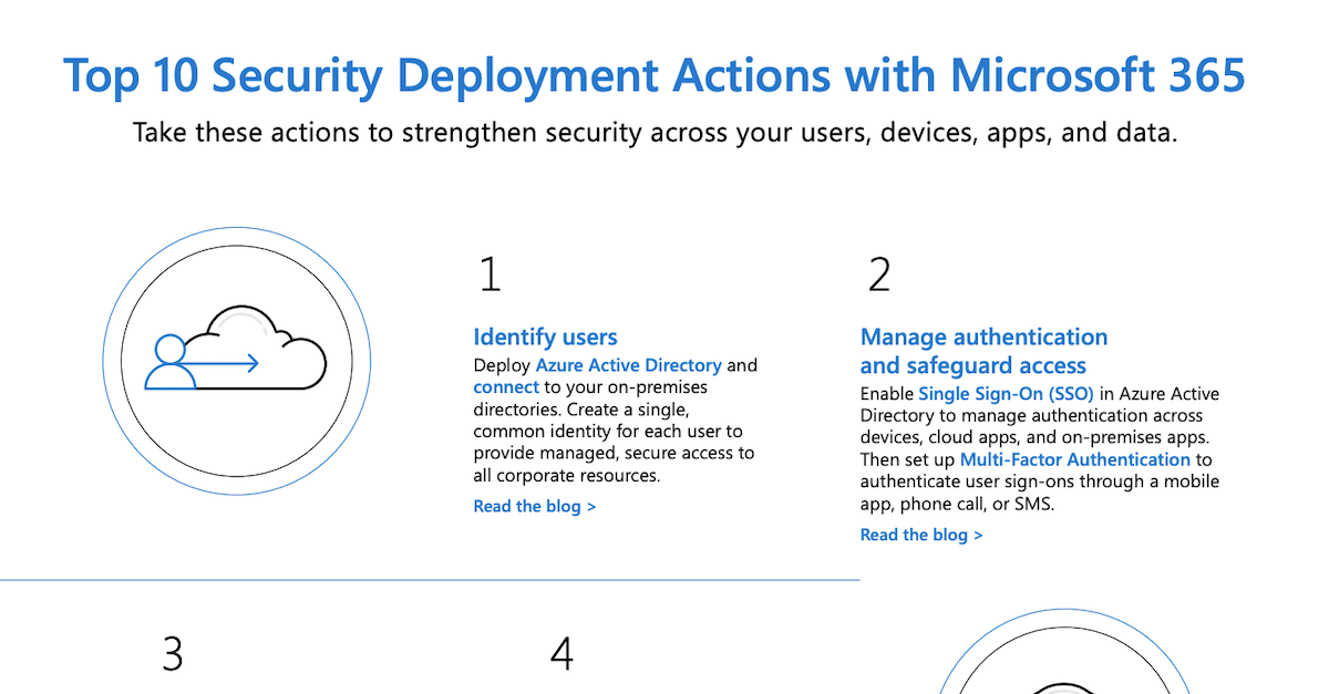 Top 10 Security Deployment Actions with Microsoft 365